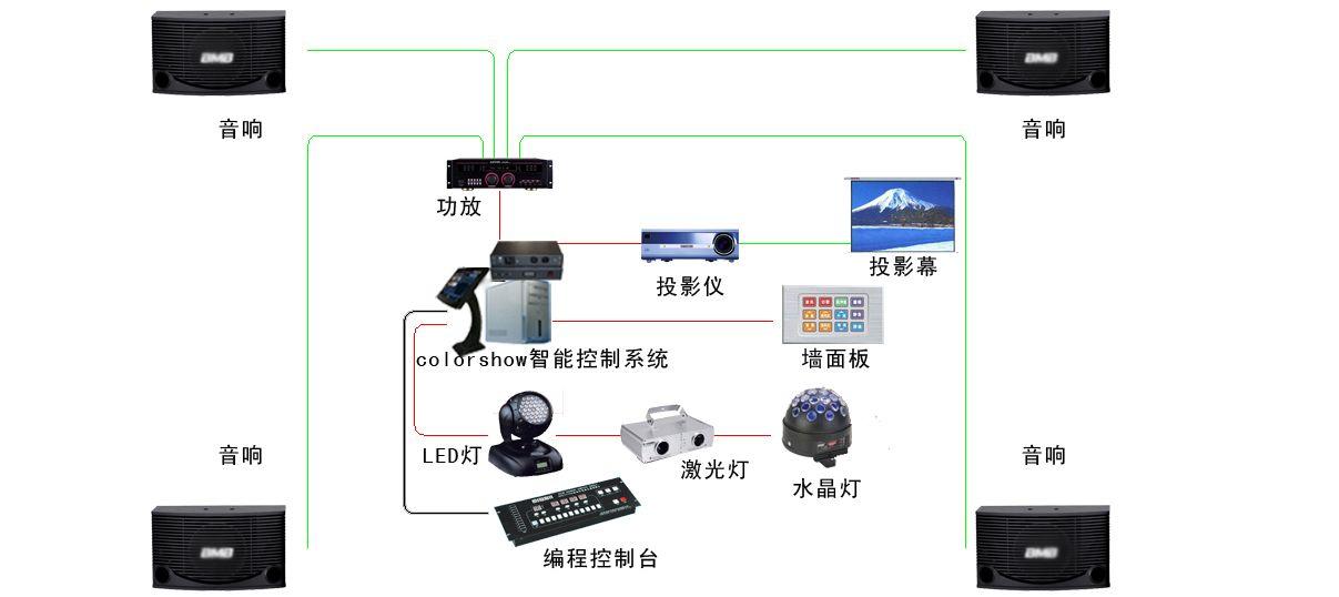 舞台灯光系统图