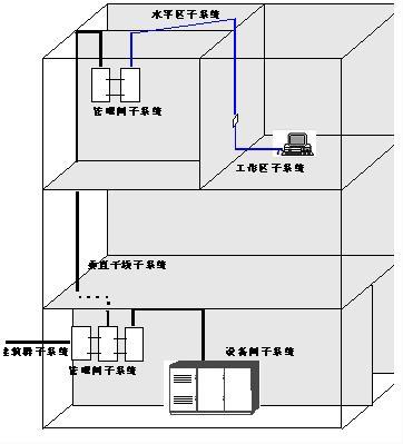 电路 电路图 电子 户型 户型图 平面图 原理图 362_399