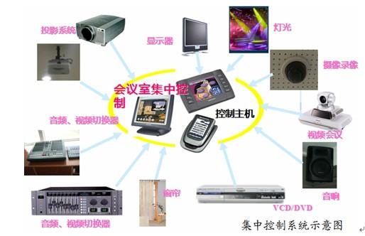 西安骏尚电子科技有限公司 陕西西安迪士普abk广播